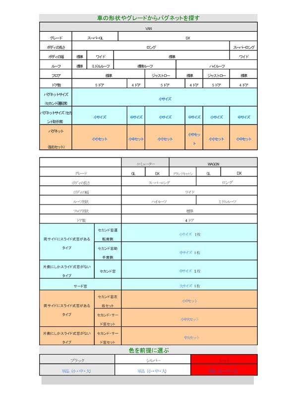 ハイエース網戸のサイズ表