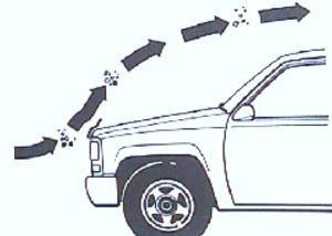 フロントプロテクター(バグガード)
